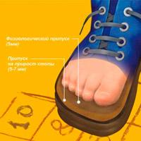 Как выбрать ребенку обувь по размеру
